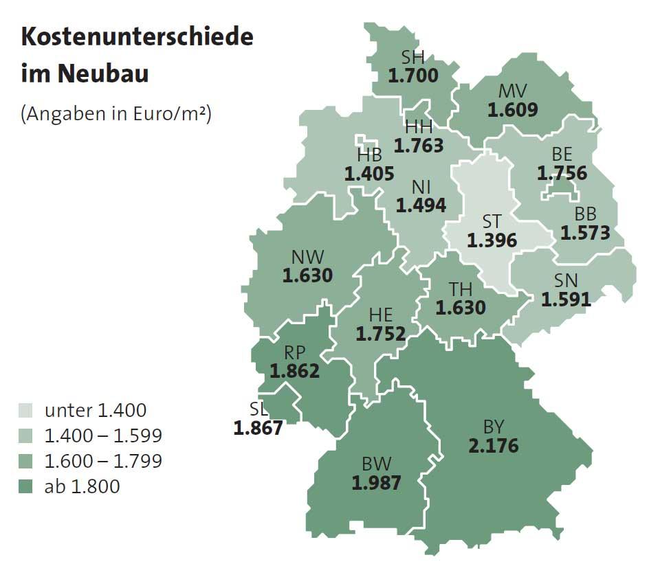 Kostenunterschiede im Neubau zwischen den Bundesländern, Quelle: Statistisches Bundesamt/LBS Research (2018)