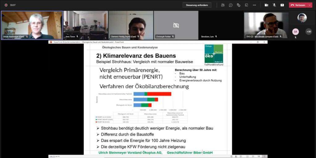Ökobau-Experte Ulrich Steinmeyer demonstriert im Klimaforum-Bau-Workshop die Ökobilanz des Strohballenbaus. Grafik: © KlimaForum Bau