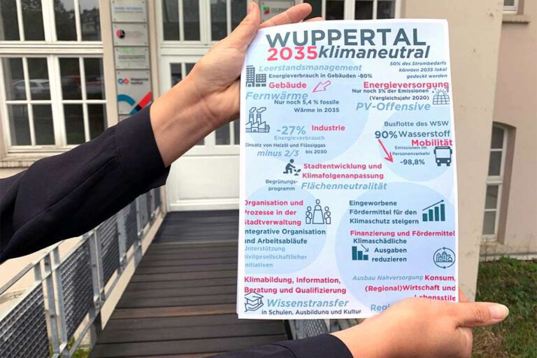 """Die Ergebnisse der Sondierungsstudie """"Wuppertal klimaneutral 2035"""" wurden im Rahmen eines Pressegesprächs am 1. Juli 2021 vorgestellt. Quelle: Wuppertal Institut/A. Riesenweber"""